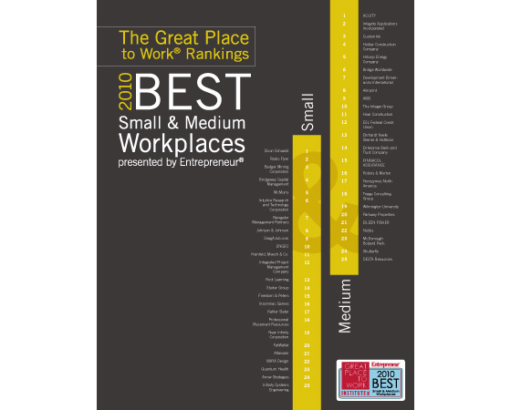 Great Place to Work SME List